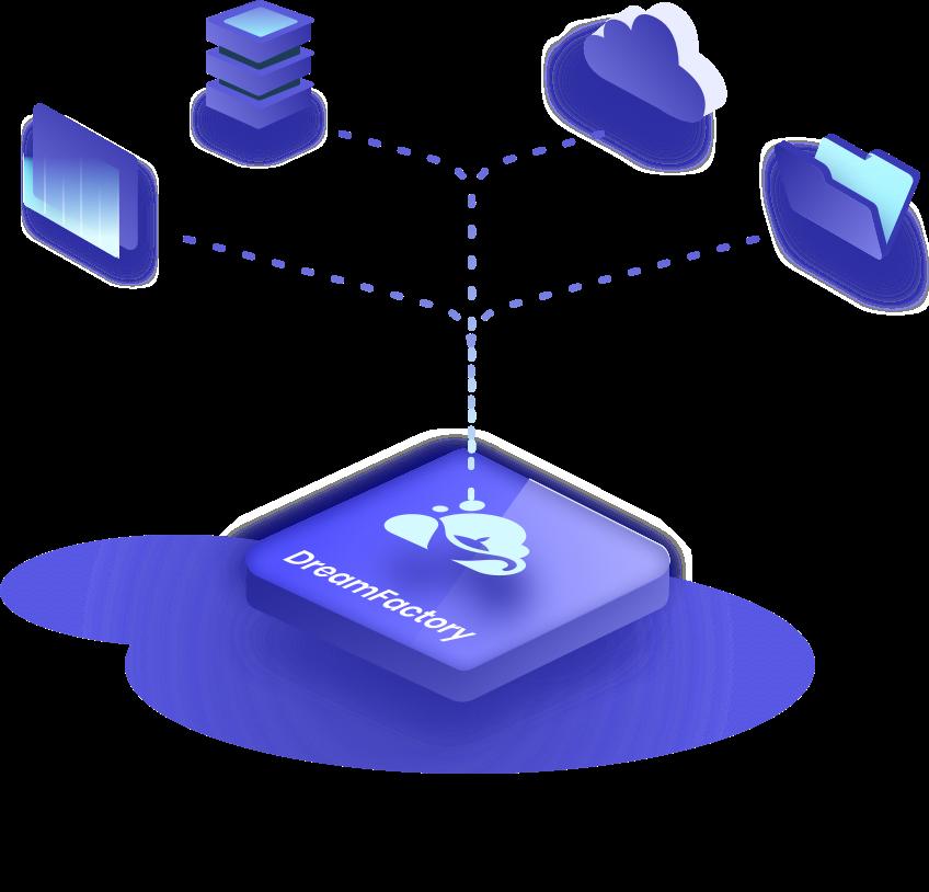 API Data Mesh