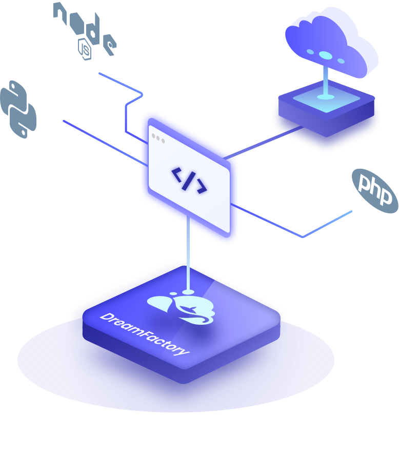 API Scripting