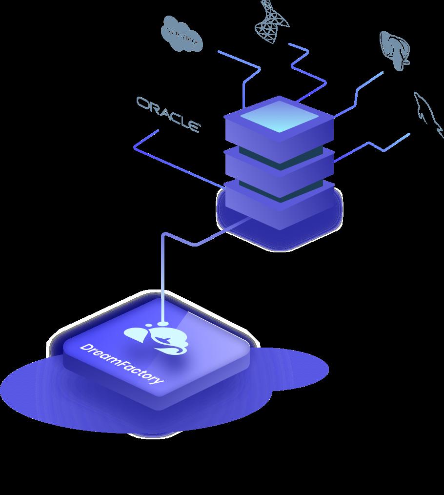Database API Generation