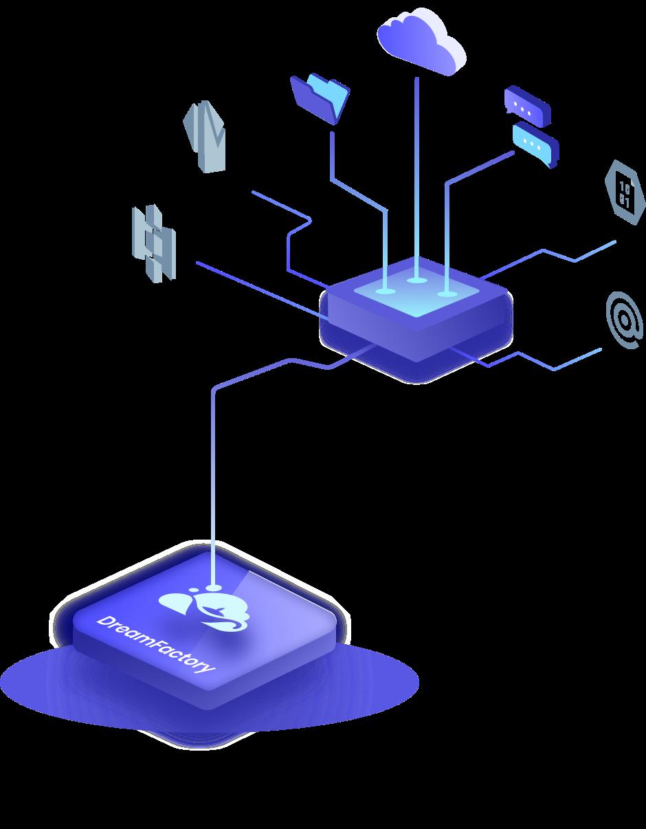 API Generation